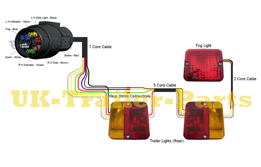 Wiring Diagram Trailer Plug 7 Pin : Pin n type trailer plug wiring diagram uk parts